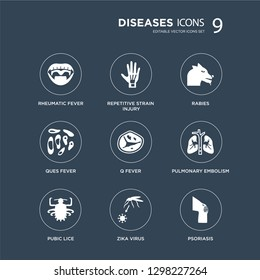 9 icons Set such as Rheumatic fever, Repetitive strain injury, Pubic lice, Pulmonary embolism, Q Rabies, Ques Zika Virus modern icons on black background, vector illustration