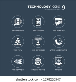 9 icons Set such as User research, Persona, Type hierarchy, Uptime and downtime, Experience, Interface, flow, Internet Traffic modern icons on black background, vector illustration