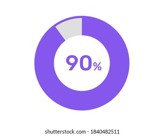 90% circle percentage diagrams, 90 Percentage ready to use for web design, infographic or business