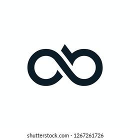 ab logo initial