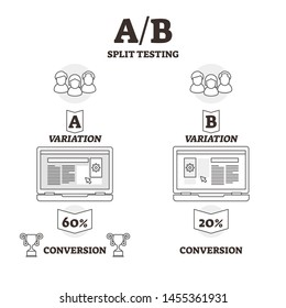 AB split testing vector illustration. BW outlined experiment variants graphic. Statistics hypothesis test and samples for user experience. Two versions of single variable to optimize conversion choice