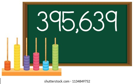 An abacus and number on blackboard illustration