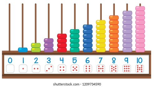 Abacus showing different number illustration