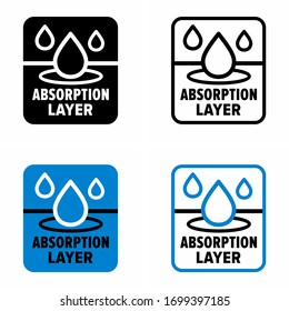 """""""Absorption layer"""" surface and coverage property information sign"""