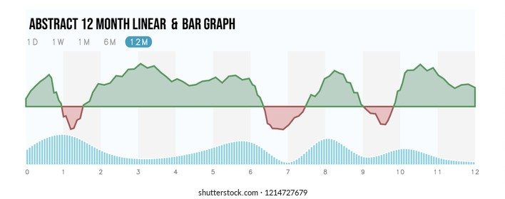 abstract 12 month linear and bar graph