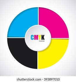 Abstract cmyk background with 3d button in middle