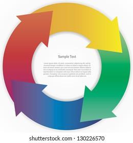 Abstract color wheel life cycle diagram. vector.