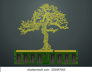 Abstract CPU tree on the computer memory