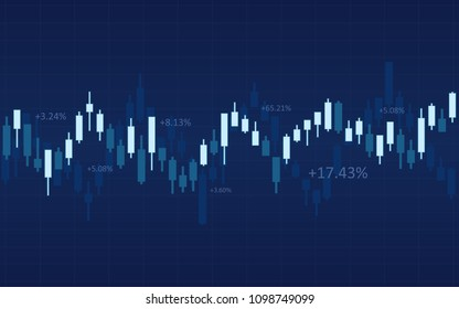 Abstract financial chart with candlestick and numbers in stock market on blue color background
