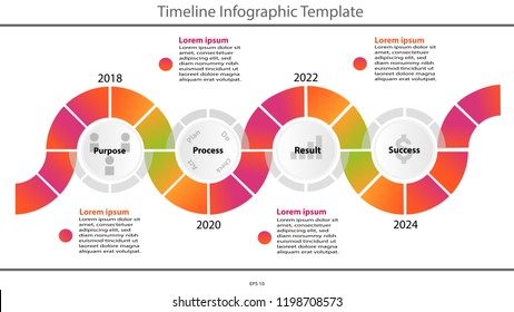 Abstract infographic roadmap timeline business template design. Vector illustration. 3P model of quality improvement. Purpose, Process, Performance. Stepwise action plans.