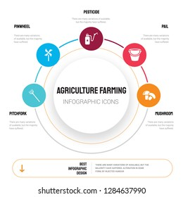 abstract infographics of agriculture farming template  pitchfork, pinwheel,  pesticide, pail, mushroom