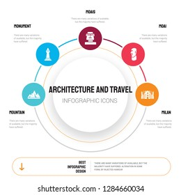Abstract infographics of architecture and travel template. Mountain, Monument, Moais, Moai, Milan icons can be used for workflow layout, diagram, business step options, banner, web design.