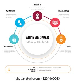 Abstract infographics of army and war template. Militar Radio, Radar, In icons can be used for workflow layout, diagram, business step options, banner, web design.