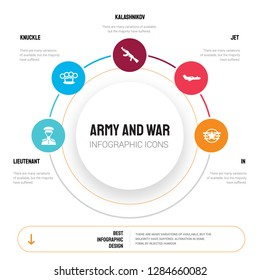 Abstract infographics of army and war template. lieutenant, Knuckle, Kalashnikov, Jet, In icons can be used for workflow layout, diagram, business step options, banner, web design.