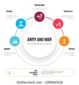 Abstract infographics of army and war template. Warship, Veteran, Two way radio, Bullets, torture icons can be used for workflow layout, diagram, business step options, banner, web design.