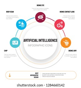 Abstract infographics of artificial intelligence template. Chip, Body scan, Bionic eye, contact lens icons can be used for workflow layout, diagram, business step options, banner, web design.