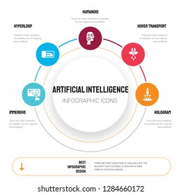 Abstract infographics of artificial intelligence template. Immersive, Hyperloop, Humanoid, Hover transport icons can be used for workflow layout, diagram, business step options, banner, web design.