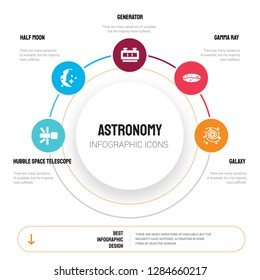 Abstract infographics of astronomy template. Hubble space telescope, Half moon, Generator, Gamma ray, Galaxy icons can be used for workflow layout, diagram, business step options, banner, web design.