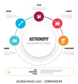 Abstract infographics of astronomy template. Quasar, Pulsar, Pluto, Planets, Planetarium icons can be used for workflow layout, diagram, business step options, banner, web design.