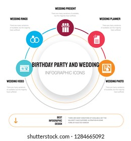 Abstract infographics of birthday party and wedding template. Wedding video, Rings, Present icons can be used for workflow layout, diagram, business step options, banner, web design.