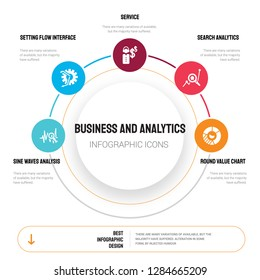 Abstract infographics of business and analytics template. Sine Waves Analysis, Setting flow interface icons can be used for workflow layout, diagram, step options, banner, web design.