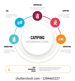 Abstract infographics of camping template. Canned food, Can, Camping gas, Campfire, Camper van icons can be used for workflow layout, diagram, business step options, banner, web design.