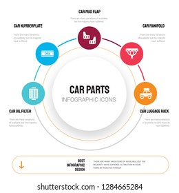 Abstract infographics of car parts template. oil filter, numberplate, mud flap, manifold icons can be used for workflow layout, diagram, business step options, banner, web design.