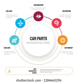Abstract infographics of car parts template. lock, jack, indicator, ignition, hubcap icons can be used for workflow layout, diagram, business step options, banner, web design.