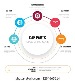 Abstract infographics of car parts template. tyre, trim, transmission, towbar icons can be used for workflow layout, diagram, business step options, banner, web design.