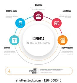 Abstract infographics of cinema template. Doorway, Director chair, deadpool, Countdown, Clapperboard icons can be used for workflow layout, diagram, business step options, banner, web design.