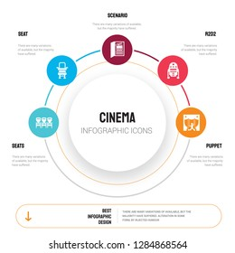 Abstract infographics of cinema template. Seats, Seat, Scenario, R2D2, Puppet icons can be used for workflow layout, diagram, business step options, banner, web design.