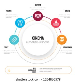 Abstract infographics of cinema template. Ticket, Theatre, subtitle, studio, Storyboard icons can be used for workflow layout, diagram, business step options, banner, web design.
