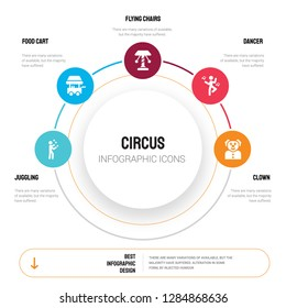 Abstract infographics of circus template. Juggling, Food cart, Flying chairs, Dancer, Clown icons can be used for workflow layout, diagram, business step options, banner, web design.