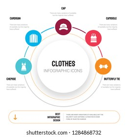 Abstract infographics of clothes template. Chemise, Cardigan, Cap, Camisole, butterfly tie icons can be used for workflow layout, diagram, business step options, banner, web design.