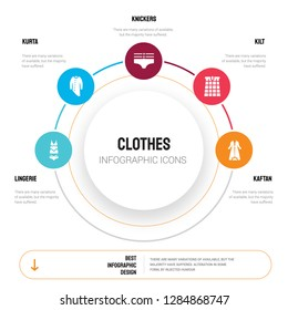 Abstract infographics of clothes template. Lingerie, Kurta, Knickers, Kilt, Kaftan icons can be used for workflow layout, diagram, business step options, banner, web design.