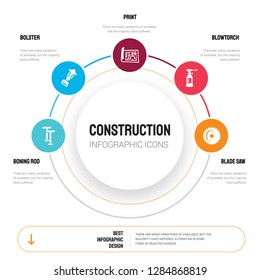 Abstract infographics of construction template. Boning rod, Bolster, print, blowtorch, blade saw icons can be used for workflow layout, diagram, business step options, banner, web design.