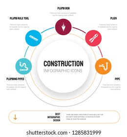Abstract infographics of construction template. plumbing pipes, Plumb rule tool, bob, Plier, Pipe icons can be used for workflow layout, diagram, business step options, banner, web design.