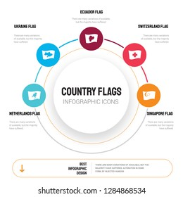 Abstract infographics of country flags template. Netherlands flag, Ukraine Ecuador flag icons can be used for workflow layout, diagram, business step options, banner, web design.