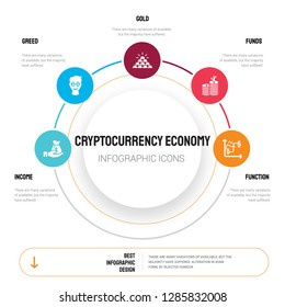 Abstract infographics of cryptocurrency economy template. Income, Greed, Gold, Funds, Function icons can be used for workflow layout, diagram, business step options, banner, web design.