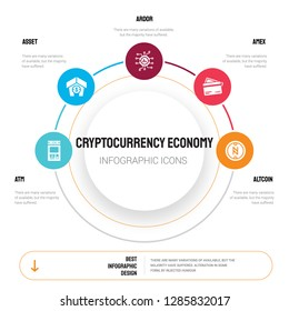 Abstract infographics of cryptocurrency economy template. Atm, asset, Ardor, Amex, Altcoin icons can be used for workflow layout, diagram, business step options, banner, web design.
