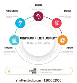 Abstract infographics of cryptocurrency economy template. Fluctuation, fintech industry, Exchange, etherium icons can be used for workflow layout, diagram, business step options, banner, web design.