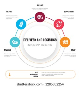 Abstract infographics of delivery and logistics template. Tracking, Tax free, Support, Supply chain, Stamp icons can be used for workflow layout, diagram, business step options, banner, web design.