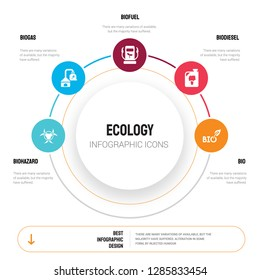 Abstract infographics of ecology template. Biohazard, Biogas, Biofuel, Biodiesel, Bio icons can be used for workflow layout, diagram, business step options, banner, web design.