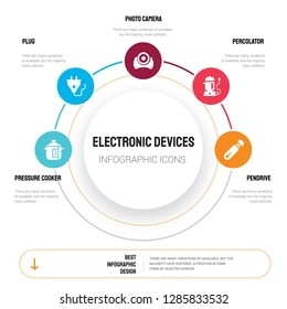 Abstract infographics of electronic devices template. pressure cooker, Plug, Photo camera, percolator icons can be used for workflow layout, diagram, business step options, banner, web design.