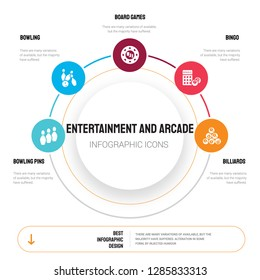 Abstract infographics of entertainment and arcade template. Bowling pins, Bowling, Board games, Bingo icons can be used for workflow layout, diagram, business step options, banner, web design.