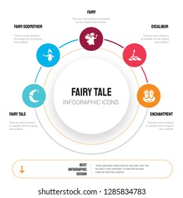 Abstract infographics of fairy tale template. Fairy tale, godmother, Fairy, Excalibur, enchantment icons can be used for workflow layout, diagram, business step options, banner, web design.