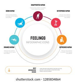 Abstract infographics of feelings template. drained human, down disappointed determined human icons can be used for workflow layout, diagram, business step options, banner, web design.