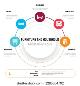 Abstract infographics of furniture and household template. Headboard, Daybed, Sleigh bed, Canopy bed icons can be used for workflow layout, diagram, business step options, banner, web design.