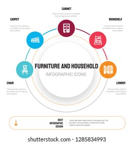 Abstract infographics of furniture and household template. Chair, Carpet, Cabinet, Bookshelf, lowboy icons can be used for workflow layout, diagram, business step options, banner, web design.