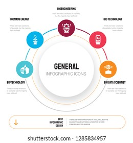 Abstract infographics of general template. biotechnology, biomass energy, bioengineering, bio technology icons can be used for workflow layout, diagram, business step options, banner, web design.